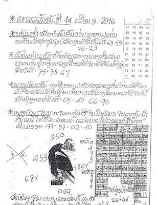 หวยลาว,  วิเคาระห์หวยลาว, หวยลาว, เลขเด่นหวยลาว,  เลขชุดหวยลาว ผลหวยลาวล่าสุด,ตรวจหวยลาว ผลหวยลาวประจำวันที่  14/03/59 มีนาคม 2559 ,หวยเด็ดงวดนี้,เลขเด็ดงวดนี้,ตรวจหวยลาวล่าสุด
