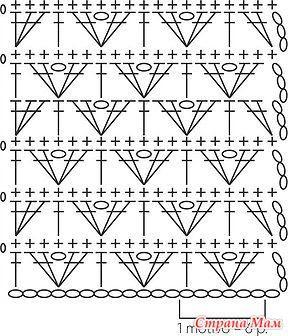 crochet motif chart