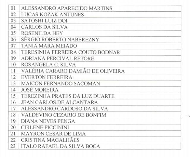 Saiu a lista com os nomes dos candidatos ao Conselho Tutelar do Município de Roncador