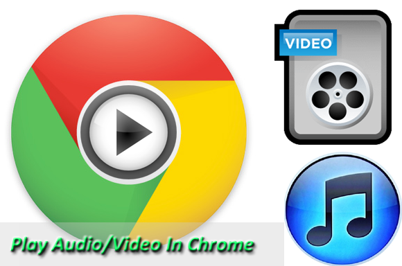 How to play any audio or video file without using any media player