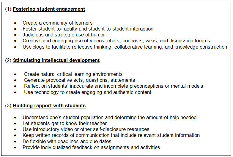 learning logs of personal and professional development management essay Developing professional practice essay to be an effective and efficient hr professional you must be a 'thinking performer' dedicated to continuous learning and professional development while throughout the period of completing this course i will complete a personal development plan.