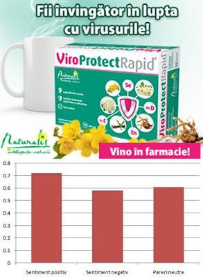 Naturalis ViroProtectRapid pareri forumuri antivirale naturale