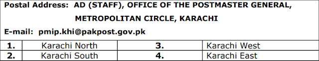 Pakistan Post Internship Program 2019 | 35000+ Interns | Application Form Download