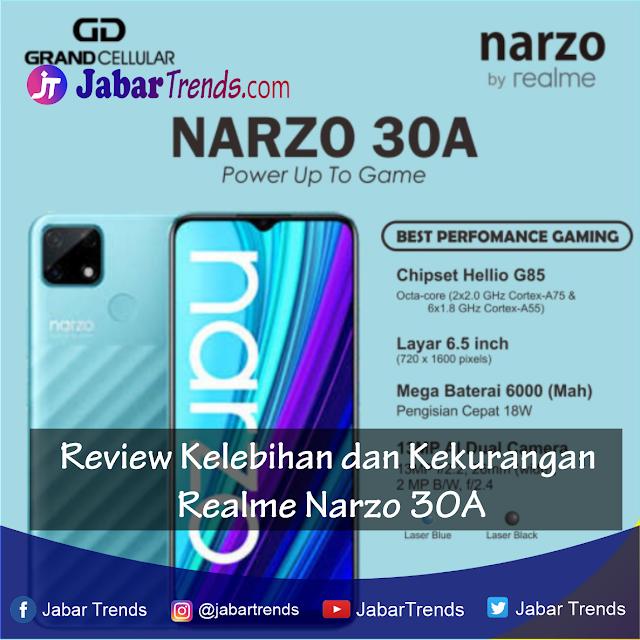 Review Kelebihan dan kekurangan realme narzo 30a