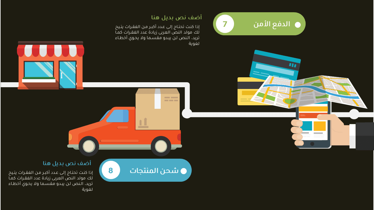 تصميم انفوجرافيم عربي احترافي
