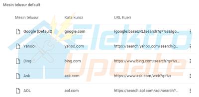 Cara Mengatasi Web Browser Terserang Virus Hi.ru Dengan Mudah