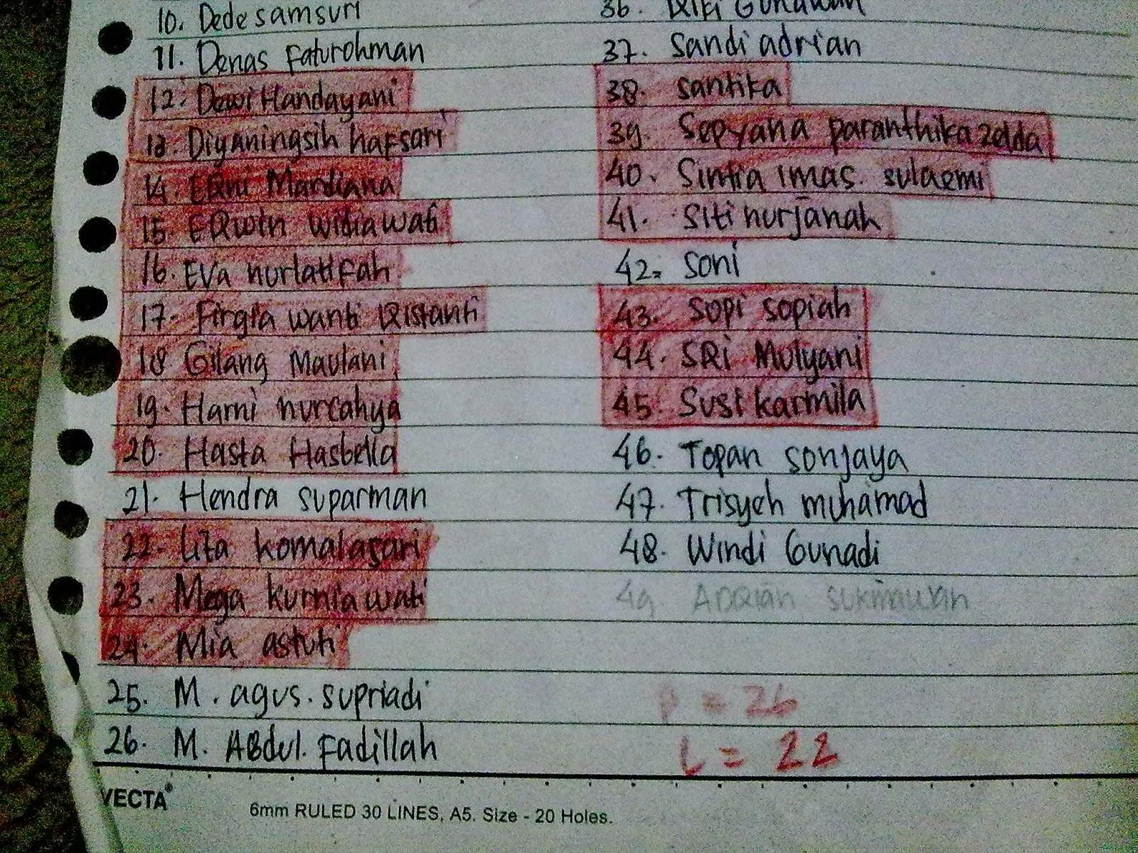 kelas VIII B daftar nama