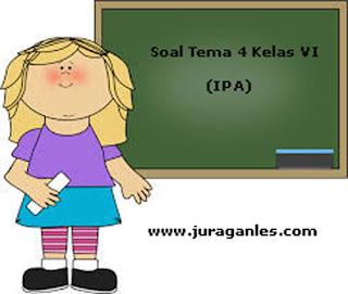 Berikut ini adalah contoh latihan Soal Tematik Kelas  Soal Tematik Kelas 6 Tema 4 Kompetensi Dasar IPA