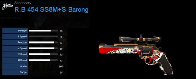 Detail Statistik R.B 454 SS8M+S Barong