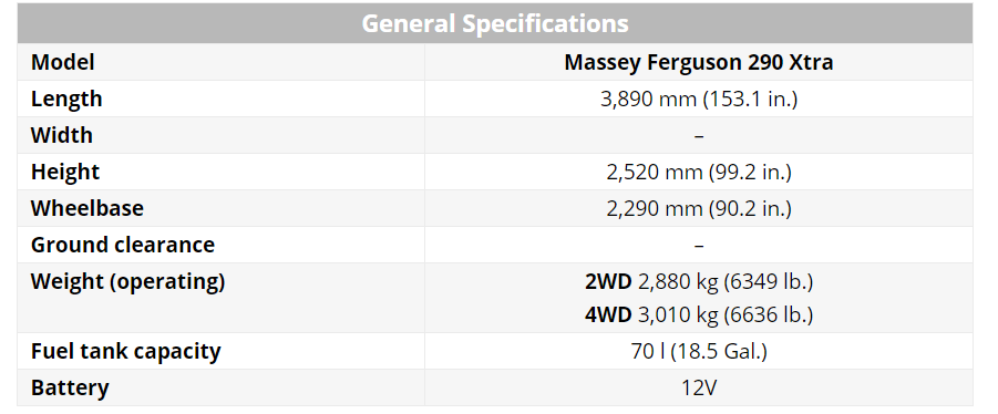 General specifications of MF 290 Xtra