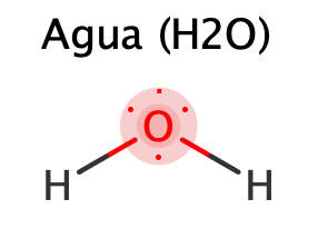 Estructura de lewis del agua