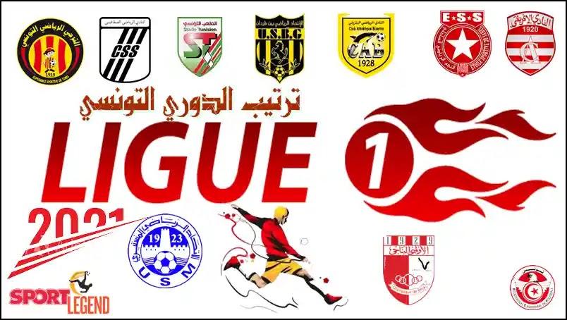 ترتيب الدوري التونسي