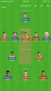 Hobart vs Star 8th Match BBL T20 Dream 11 Prediction Captain & Vice Captain