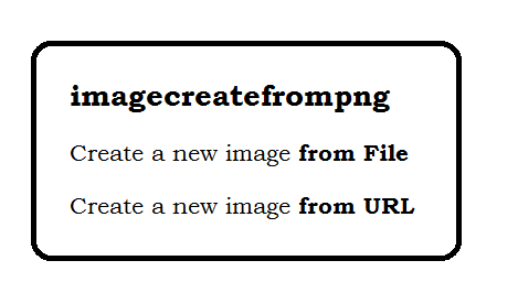 imagecreatefrompng - Create a new image from file or URL - PHP