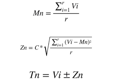 Z-score analysis formula