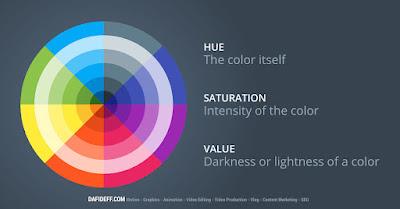 Efek psikologis warna pada film dan video