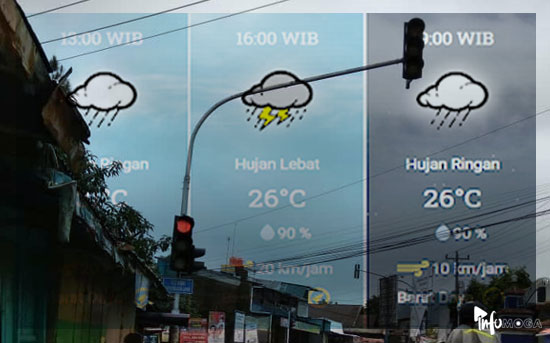 Prakiraan Cuaca Wilayah Moga & Sekitarnya Hari Ini
