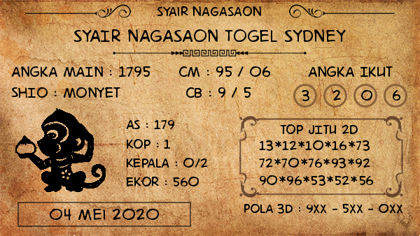 Prediksi Togel Sydney 04 Mei 2020 - Nagasaon Sydney