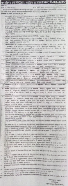 WCD Recruitment 2021 Notification PDF   Anganwadi worker   Mini Anganwadi Worker   Aanganwadi Helper   Asha Vacancy   Eligibility   Selection Process