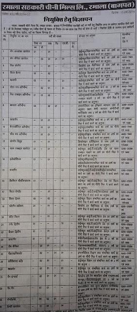 The Baghpat Co Operative Sugar Mills Ltd Recruitment
