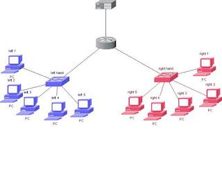 IP & Subnet mask là gì?
