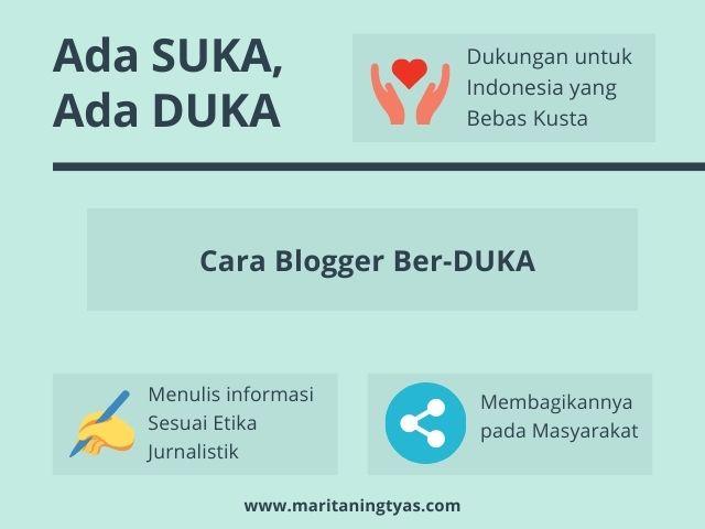 cara blogger mendukung bebas kusta