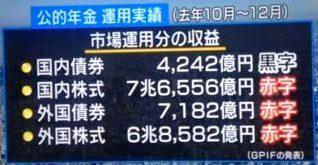 https://doro-chiba.org/nikkan/%e3%80%8c%e8%80%81%e5%be%8c%e8%b3%87%e9%87%912000%e4%b8%87%e4%b8%8d%e8%b6%b3%e3%80%8d-%e5%b9%b4%e9%87%91%e5%88%b6%e5%ba%a6%e7%a0%b4%e5%a3%8a%e3%82%92%e8%a8%b1%e3%81%95%e3%81%aa%e3%81%84/