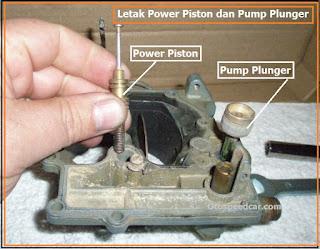 cara kerja sistem akselerasi pada karburator mobil