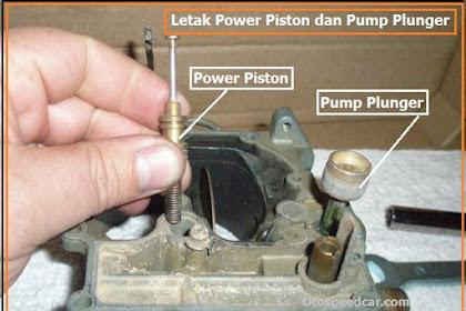 Cara Kerja Sistem Akselerasi Pada Karburator- Begini Supply Bahan Bakar Saat Sistem Akselerasi Pada Kaburator Bekerja