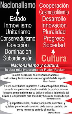 [Imagen: Nacionalismo-y-Cultura.jpg]
