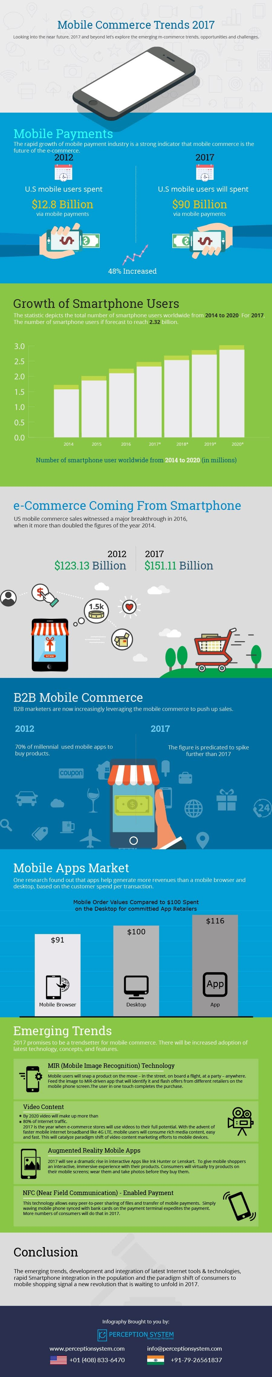 Top Mobile Commerce Trends For 2017 #infographic