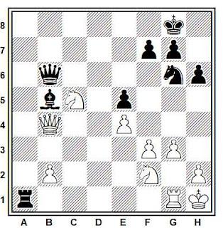 Posición de la partida Greenfeld - Ye Rongguang (Novi Sad, 1990)