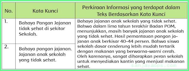 kunci jawaban buku paket tematik tema 6 kelas 6 halaman 37