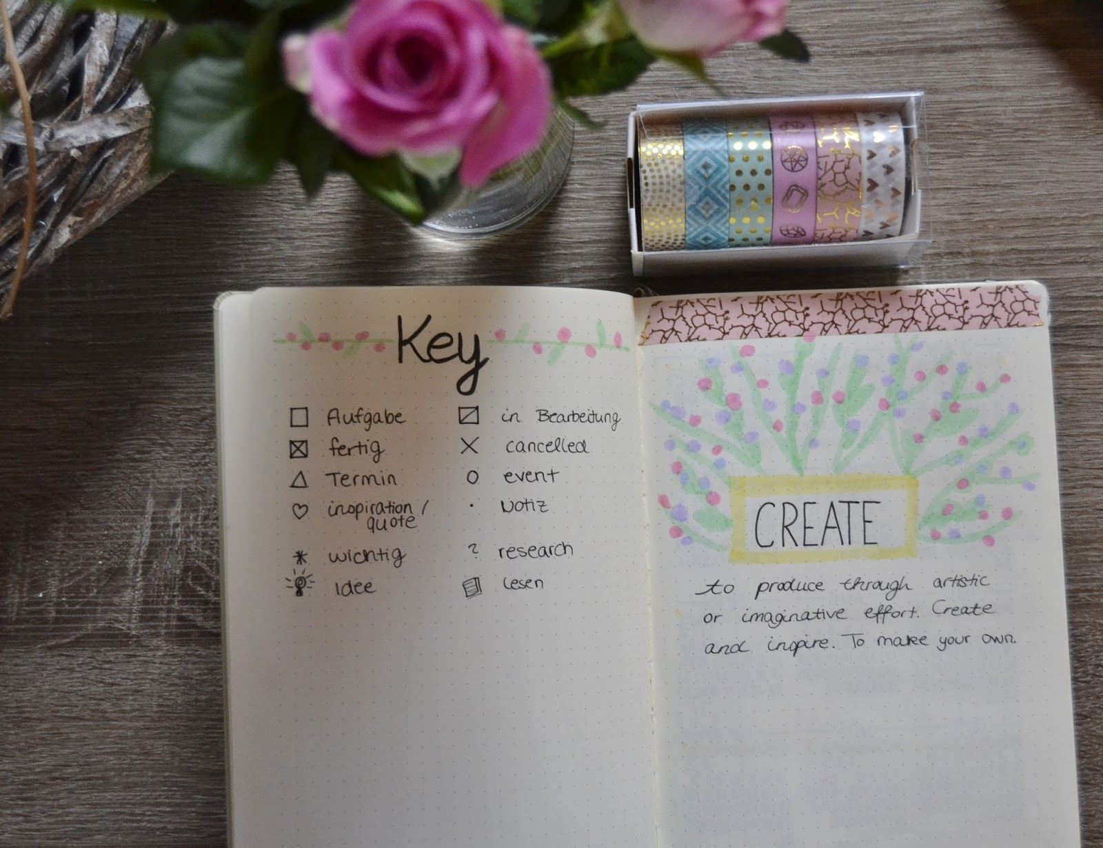 Bullet journal layout ideen inspiration teil denises welt