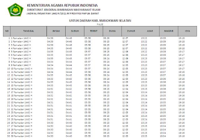 Jadwal Imsakiyah Ramadhan 1442 H Kabupaten Manokwari Selatan, Provinsi Papua Barat