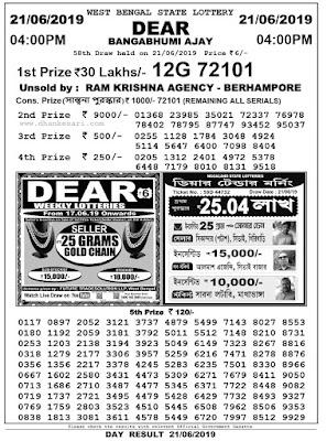dhankesari result 4pm lottery, dhankesari today result, today 4pm lottery result, 4pm dear lottery result, day 4pm lottery result, dear hawk result