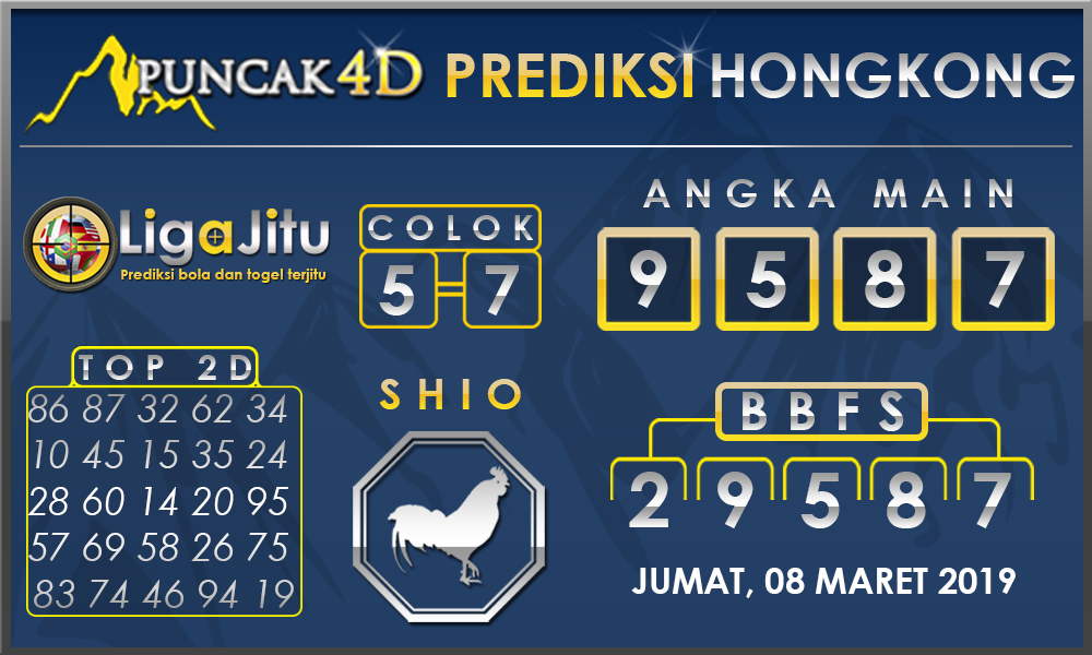 PREDIKSI TOGEL HONGKONG PUNCAK4D 08 MARET 2019