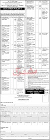 Latest 84+ Seats in Directorate General Civil Defence Jobs 2020