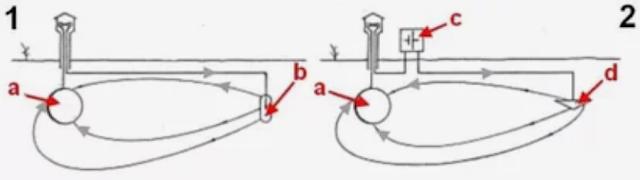 Что такое блуждающие токи