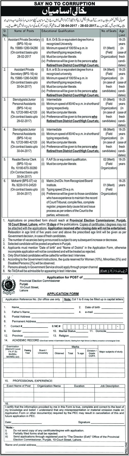 Jobs in Punjab Election Commission