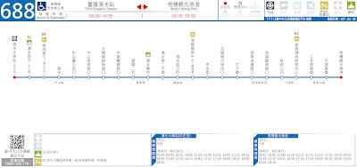 巨業交通688路 臺鐵清水站-高美濕地遊客中心-梧棲觀光漁港