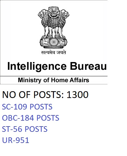 INTELLIGENCE BUREAU ANNOUNCED ASSISTANT CENTRAL INTELLIGENCE OFFICER ...