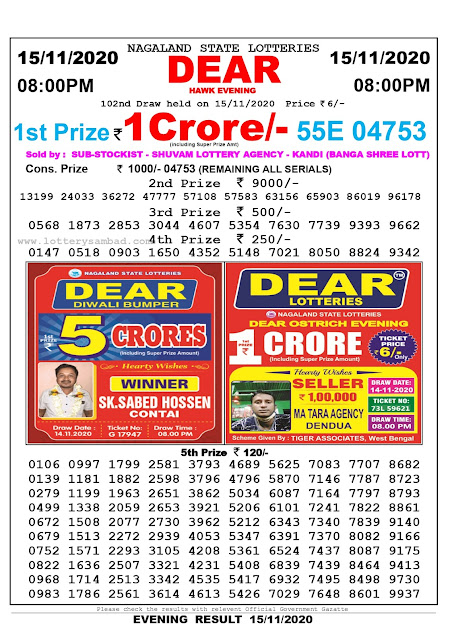 Lottery Sambad 15-11-2020 Today Results 8:00 pm, Nagaland State Lottery Sambad Today Result 8 pm, Sambad Lottery, Lottery Sambad Live