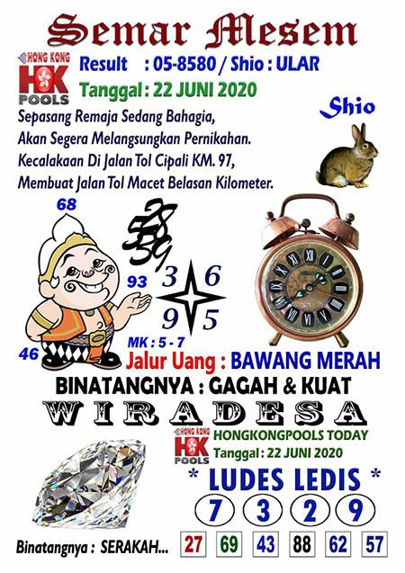 Prediksi HK Semar Mesem Senin 22 Juni 2020