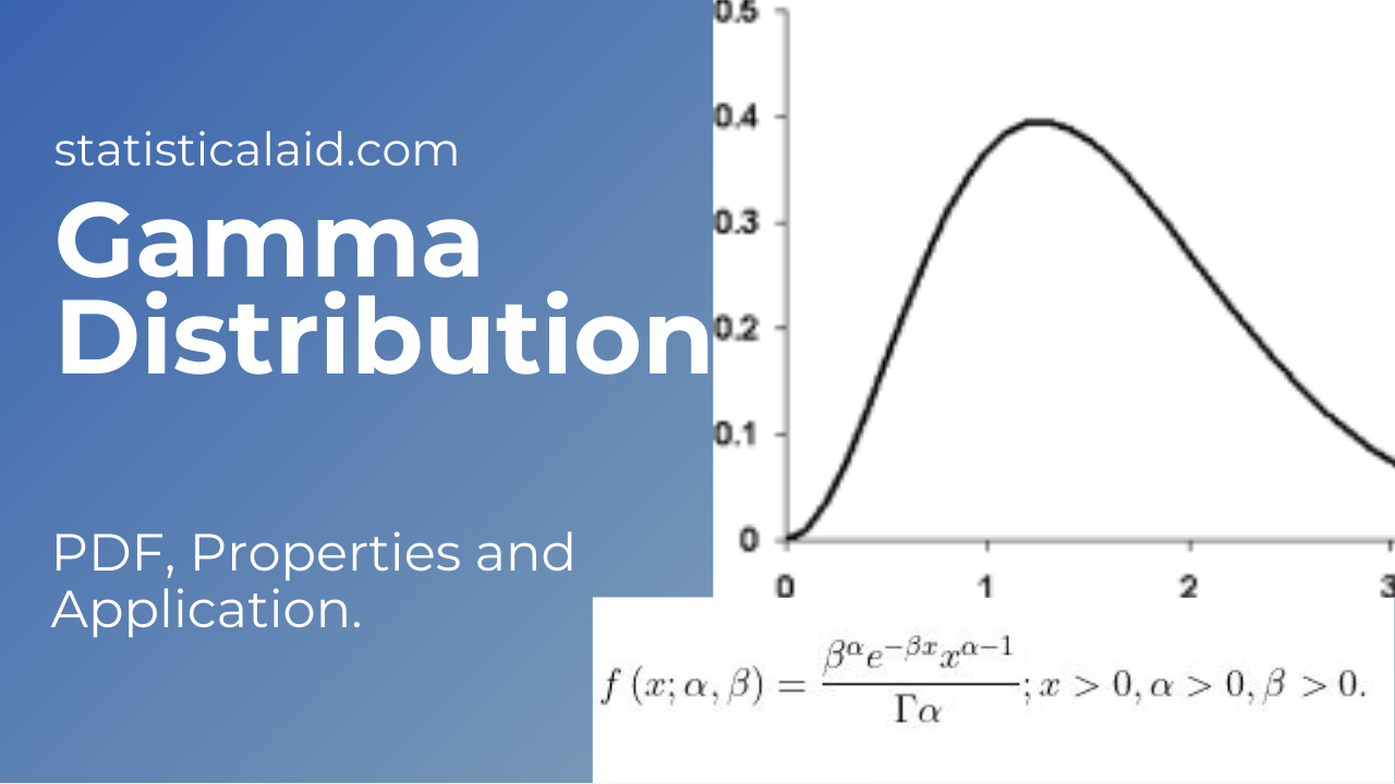 gamma distribution by statisticalaid.com