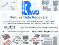 RELIVE DATA RECOVERY