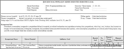 Kisi-kisi PAS Bahasa Indonesia Kelas 10 Tahun 2019/2020