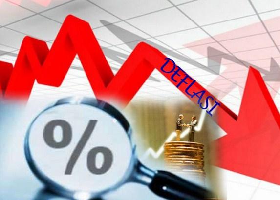 Pengertian Deflasi, Devaluasi, Depresiasi, Revaluasi, Apresiasi