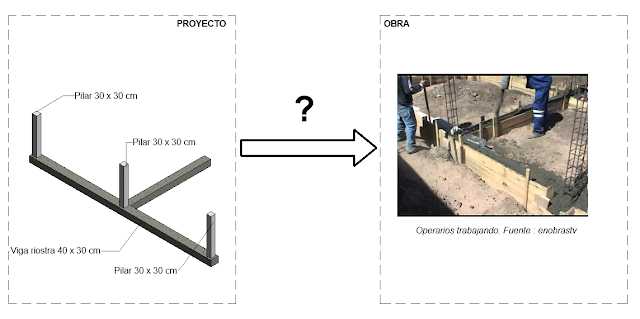 Comparación entre elementos de un proyecto (pilares y cimentación) y esos mismo elementos en obra