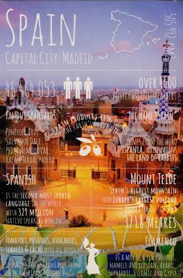 Greetings From Spain postcard
